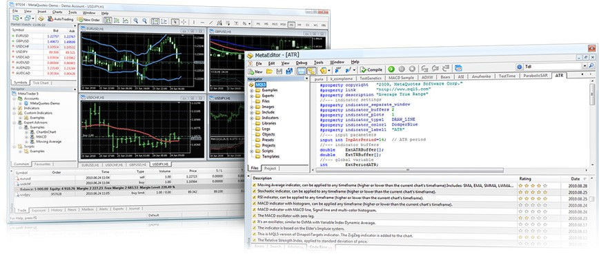 The MetaTrader 5 Trading Platform offers wide analytical and trading opportunities