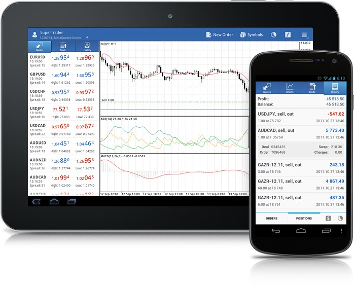 Metatrader 5 Download for Android