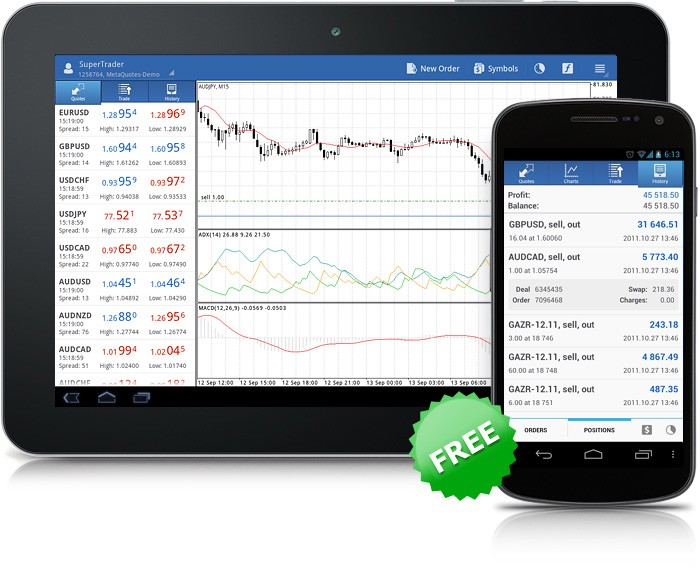 Mobile Trading with MetaTrader 5 for Android
