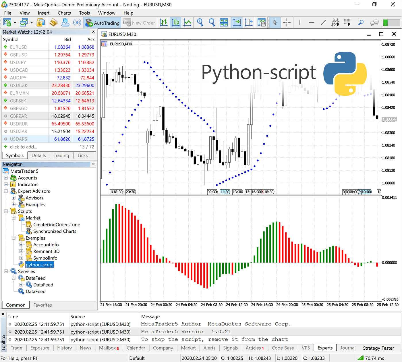MetaTrader 5 build 2340 ha simplificado el trabajo con SQLite y Python