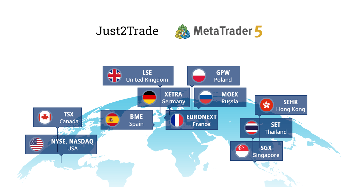 Just2Trade introduces new MetaTrader 5 Global account type