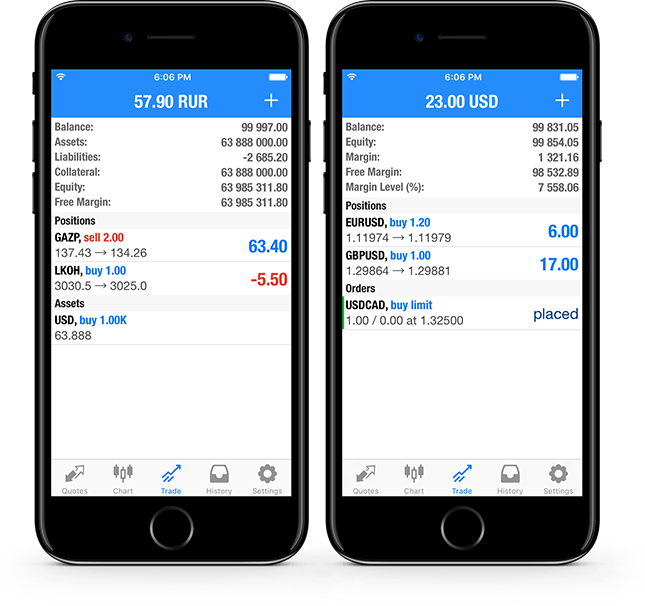 Metatrader для iphone без депозитный форекс