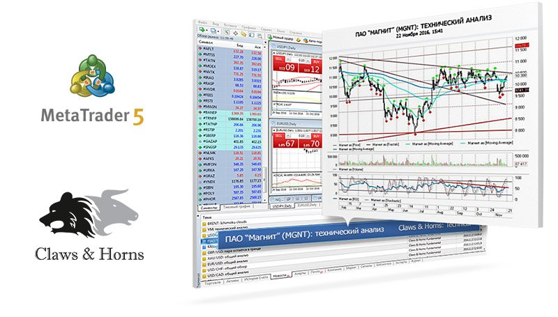 Analyses du marché des actions russes de Claws & Horns dans MetaTrader 5