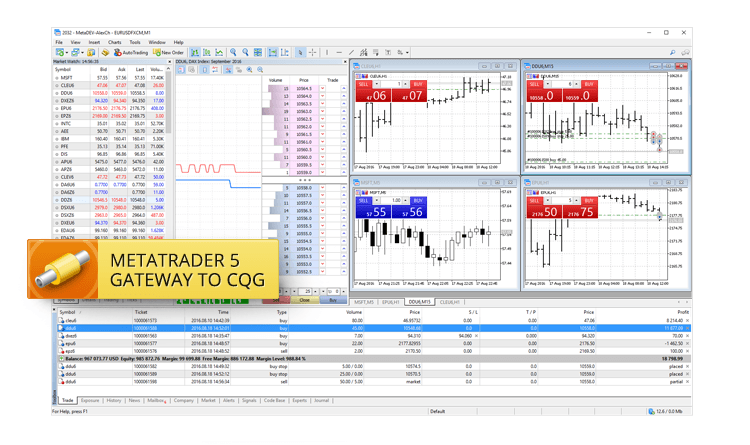 MetaTrader 5 Gateway to CQG