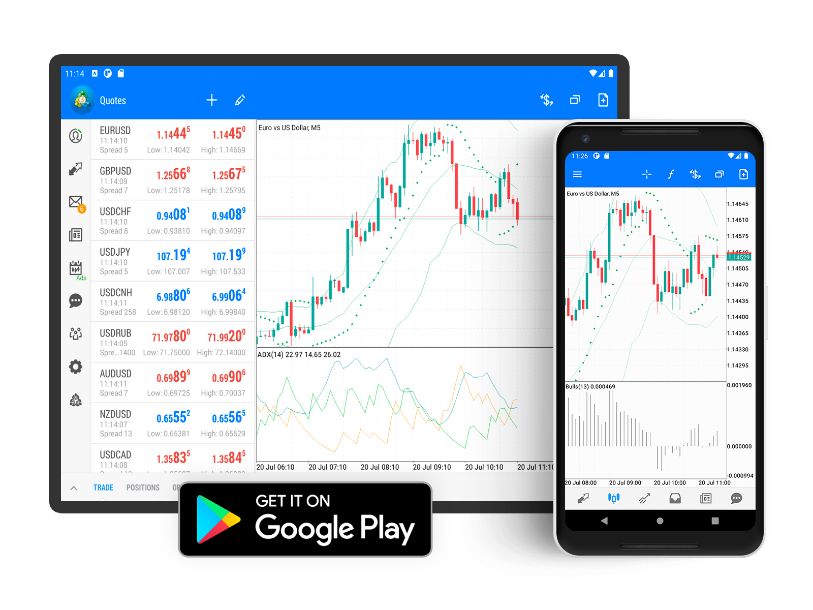 MetaTrader 5 Android build 2569:新图表颜色