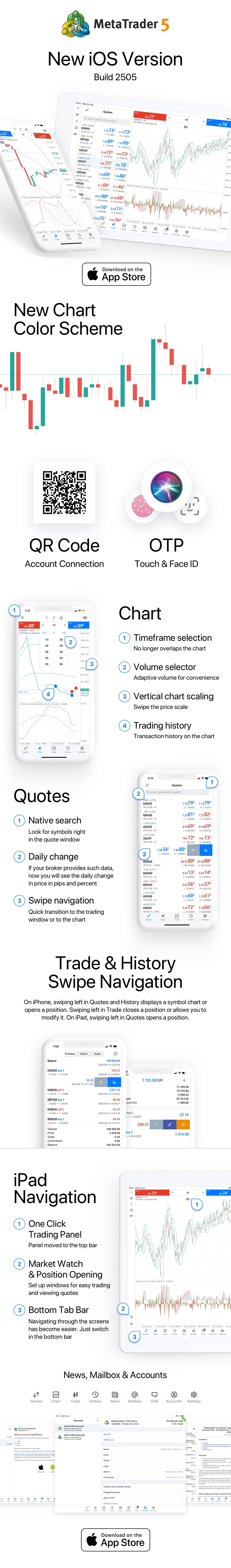 MetaTrader 5 for iOS overhauled — swipes, new sections and color schemes