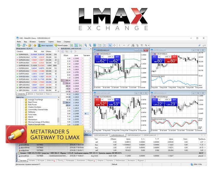 MetaTrader5 Gateway to LMAX Exchange
