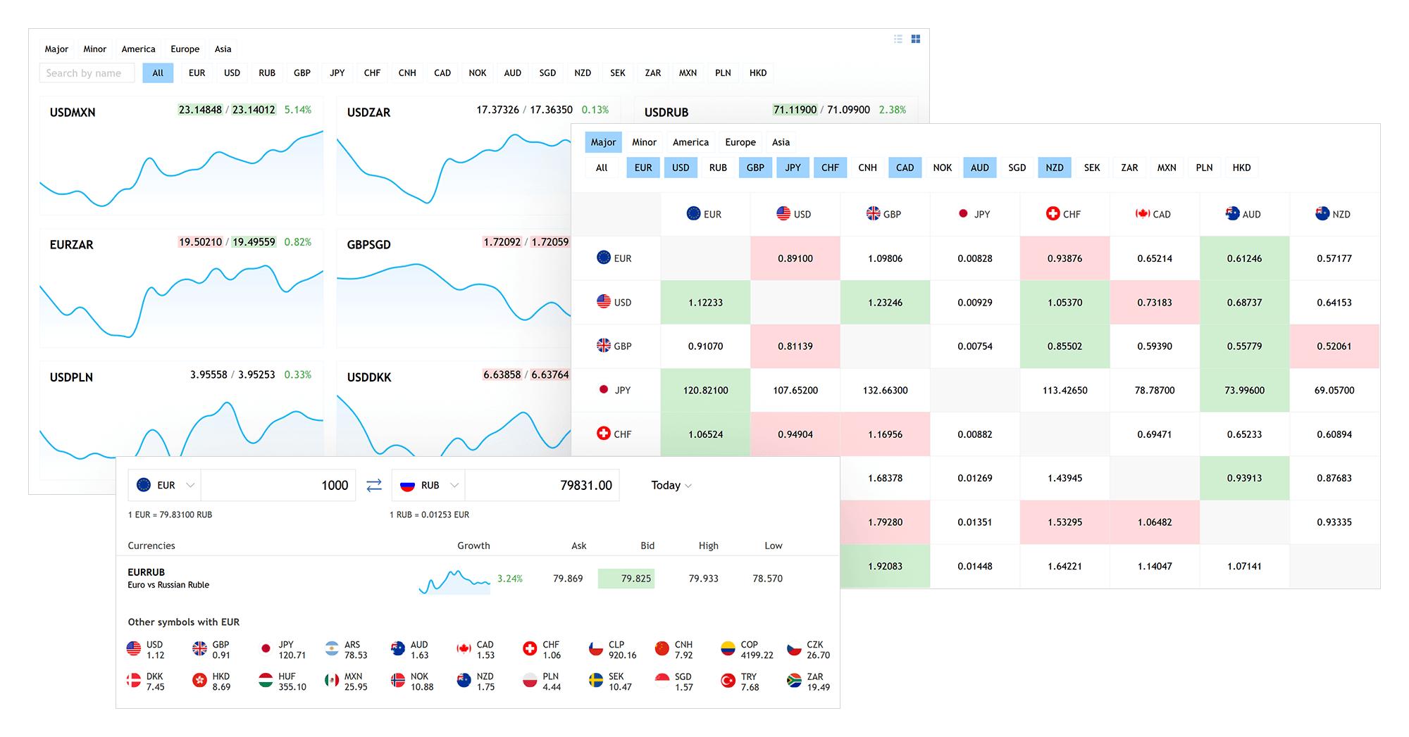 trader bitcoin mexico guia para os gráficos de preços