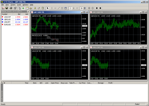 FX Charts Trading Application's Screenshot