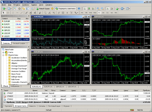 MetaTrader 4 Trading Platform Released