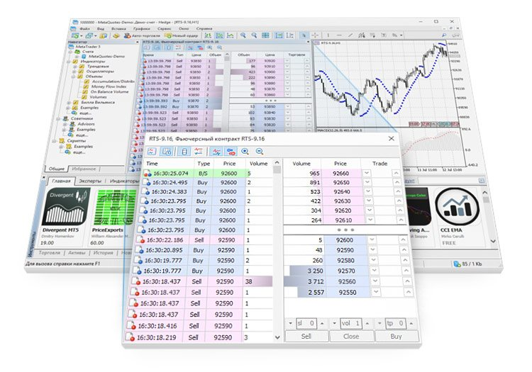 Time and Sales in MetaTrader 5