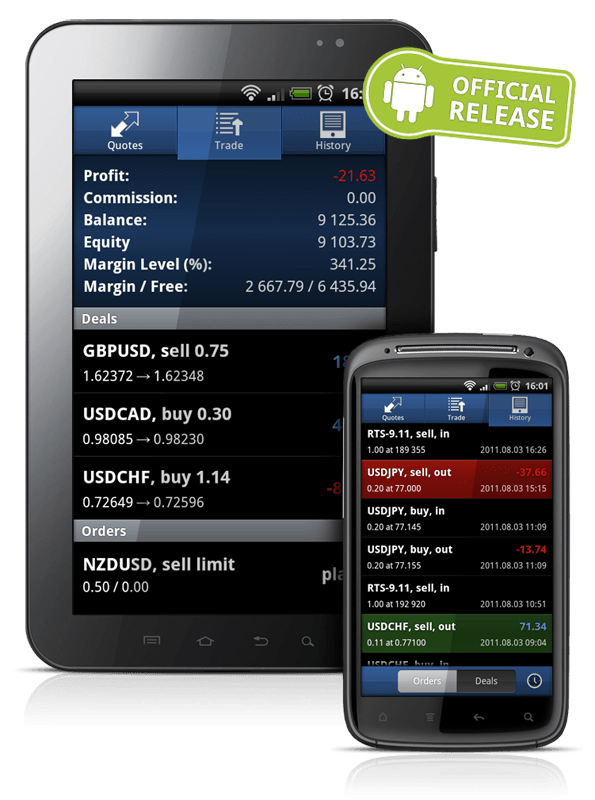 Official version MetaTrader 5 for Android
