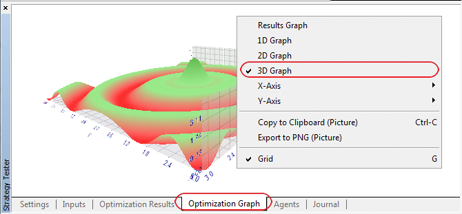 3D visualization with Strategy Tester