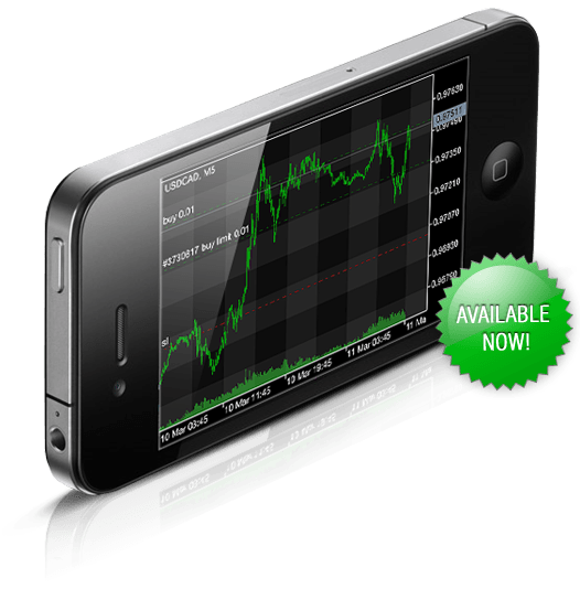Charts in MetaTrader 5 iPhone