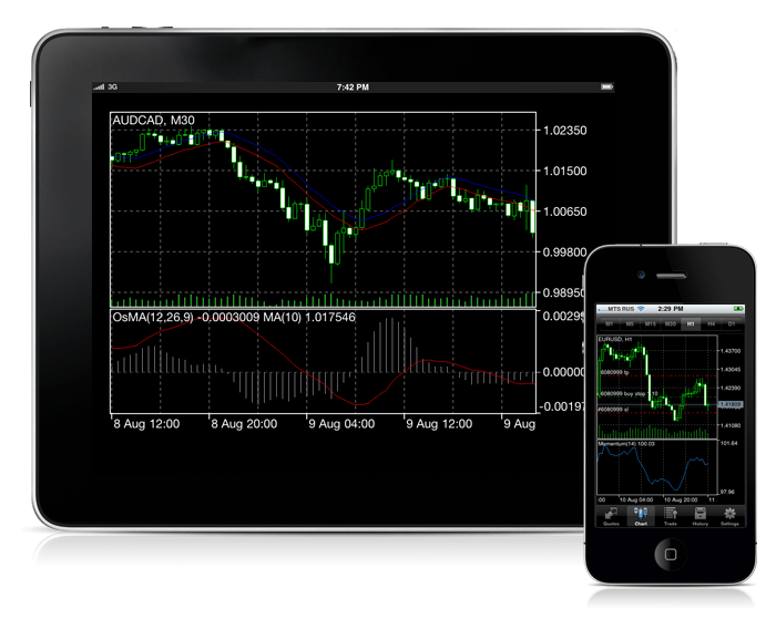 Technical indicators in MetaTrader 5 iPhone