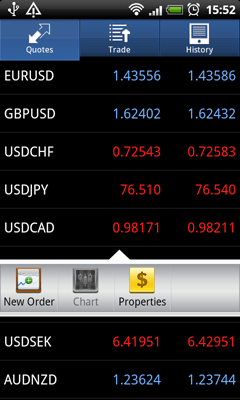 MetaTrader 5 Android: Market Watch