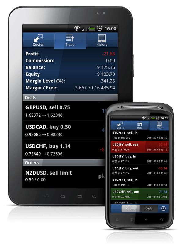 MetaTrader 5 for Android - Mobile Trading Platform
