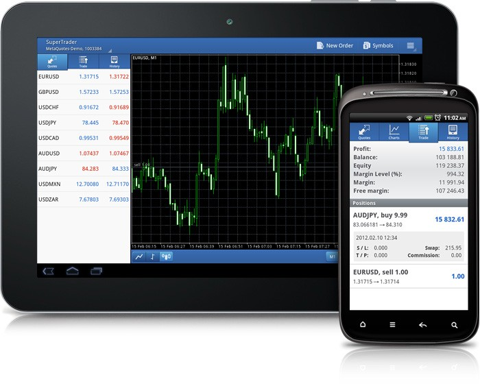 New Version of MetaTrader 5 for Android Provided with Charts and Designed Specially for Tablet PCs!
