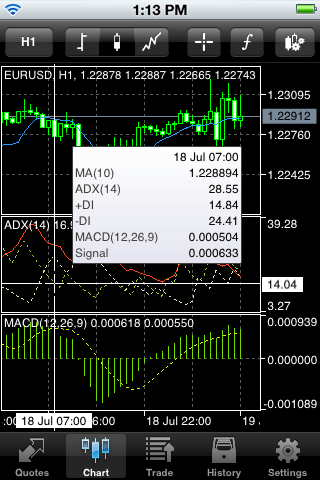 Окно данных в MetaTrader 5 iPhone