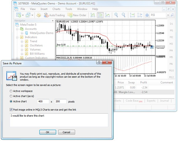 Share Screenshots of Charts via MQL5.co