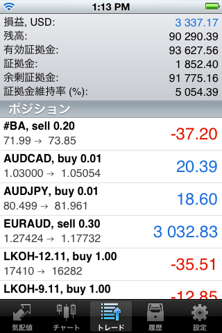 Японский язык в MetaTrader 5 iPhone