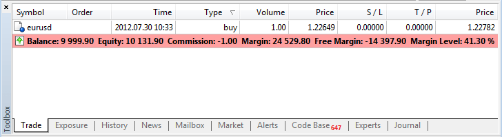 Highlighting the account status bar, if the account is in Margin Call or Stop Out states