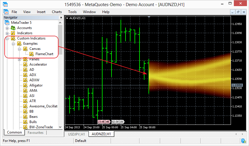 Example demonstrates the possibilities of generating custom images on the chart by means of MQL5
