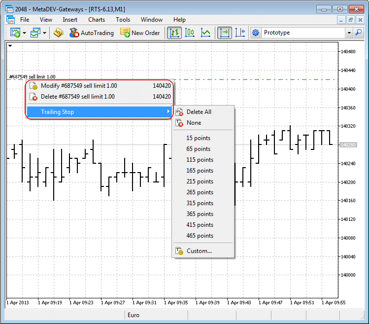 Metatrader seconds chart elements