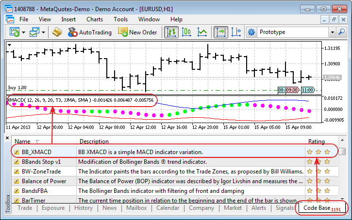 Improved Code Base tab - now, MQL5 application can be added to the chart by dragging it from Code Base tab