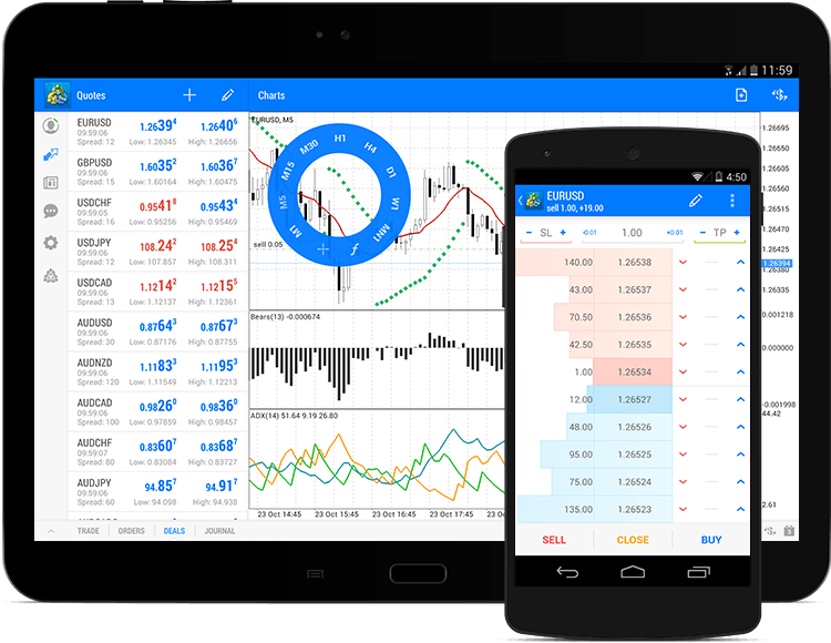 Absolutely New Version of MetaTrader 5 for Android
