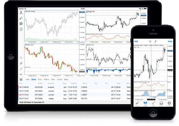 MetaTrader 5 iOS build 911
