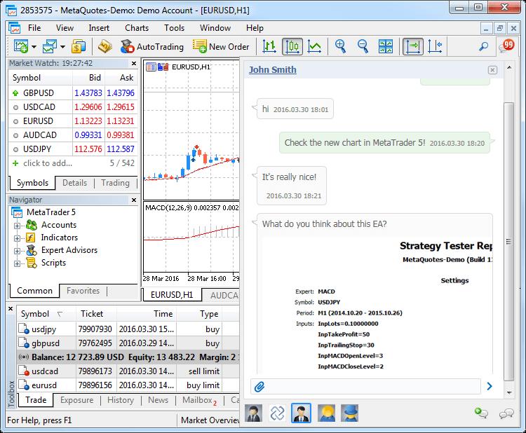Kaufen und verkaufen korrelation forex indicators foto 2