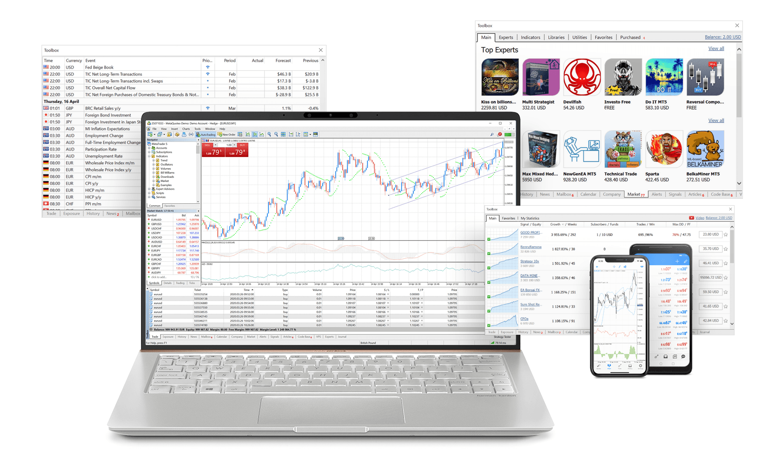 Your traders will get the best tools for analysis and trading
