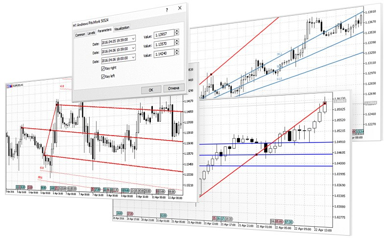 Analytical objects in MetaTrader 5