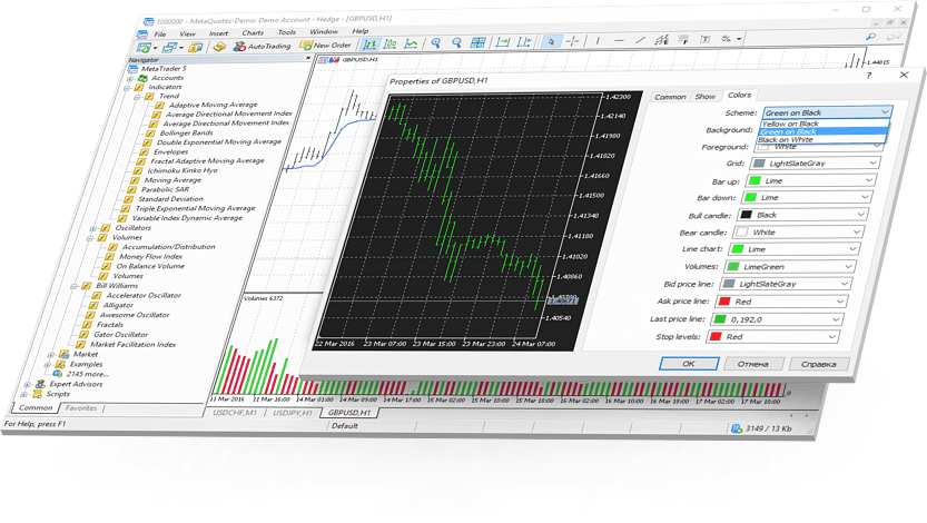 Flexible MetaTrader 5 chart settings allow you to create the most comfortable workspace for long-term work