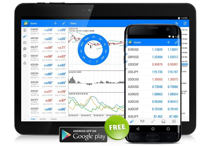 Download metatrader android
