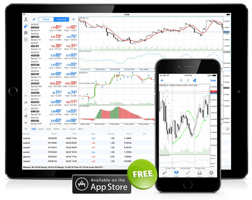 Mobile trading with MetaTrader 5 for iPhone/iPad