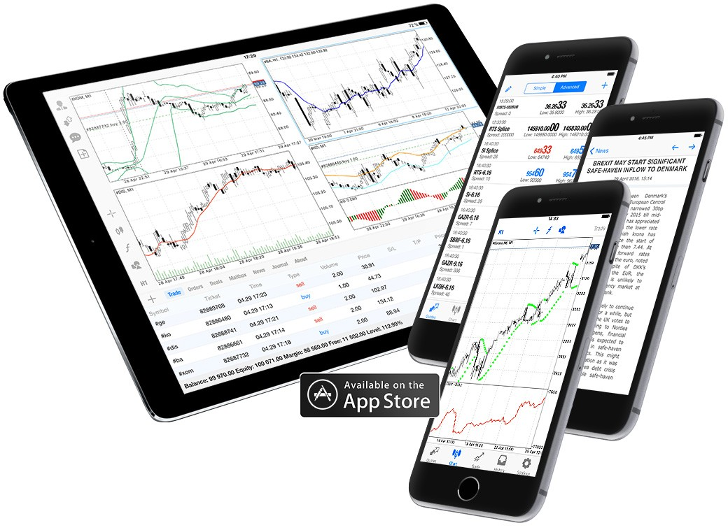 Trade forex on your phone