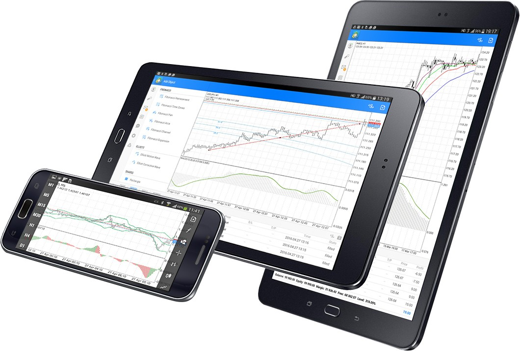 Forex trading for android