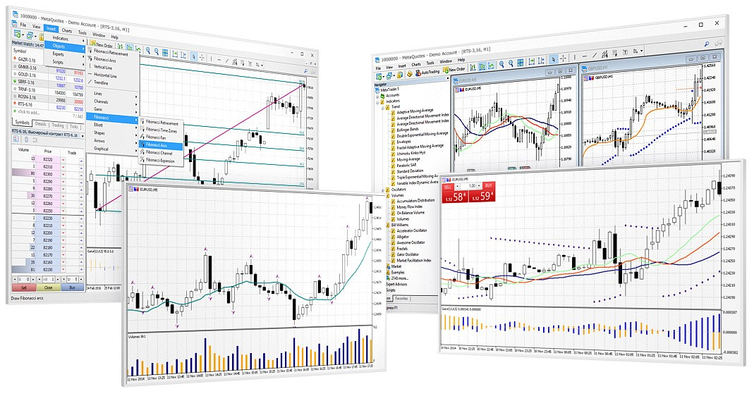 Professional technical analysis in MetaTrader 5 allows examining stock and currency quotes from all angles