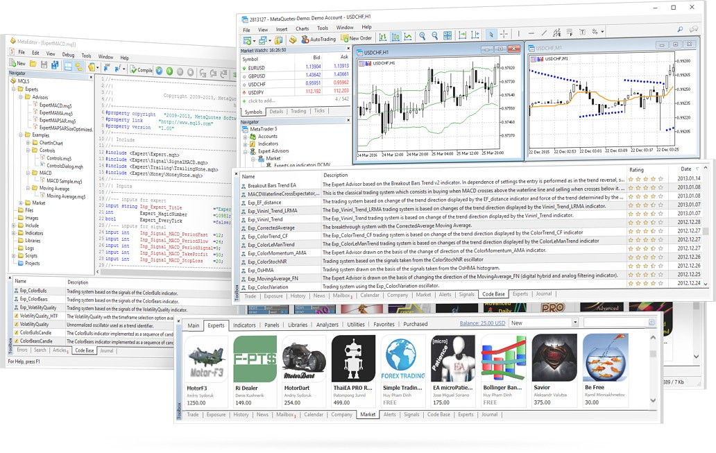 call and put options trading metatrader automated trading