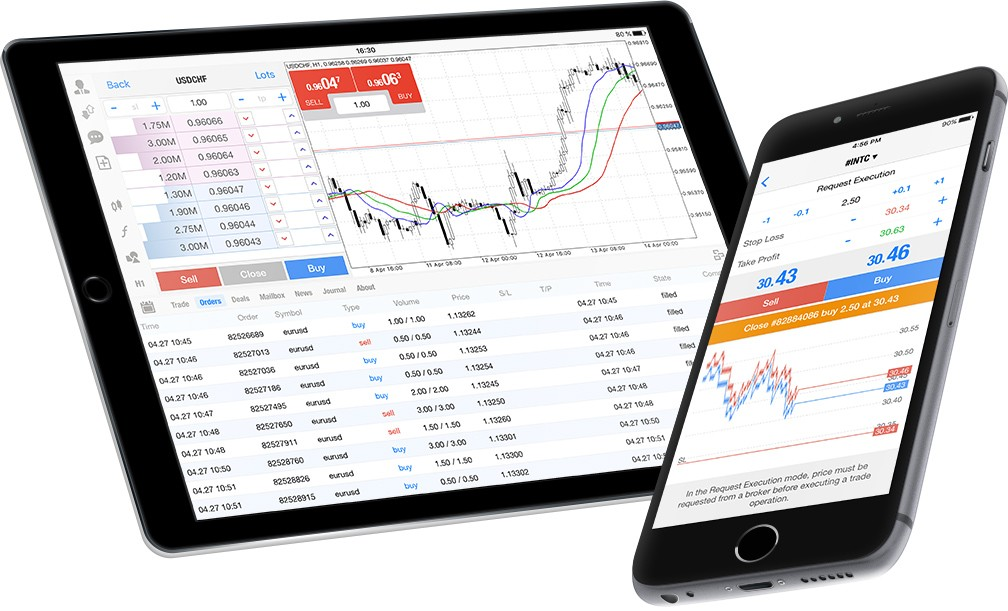 Trading system forex download for ipad