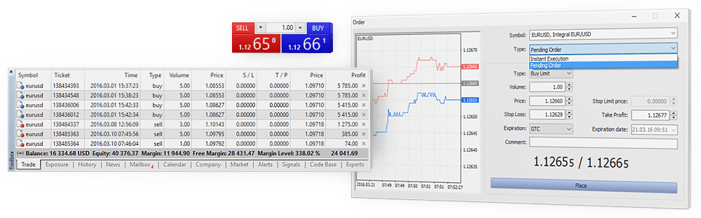 MetaTrader 5 trading system features the market depth, as well as all kinds of trading orders and their execution types