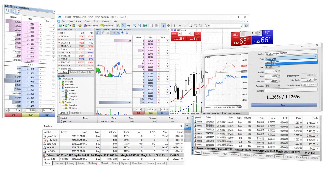 MetaTrader 5 features the powerful trading system with two position accounting types, market depth, and a separate accounting of orders and deals