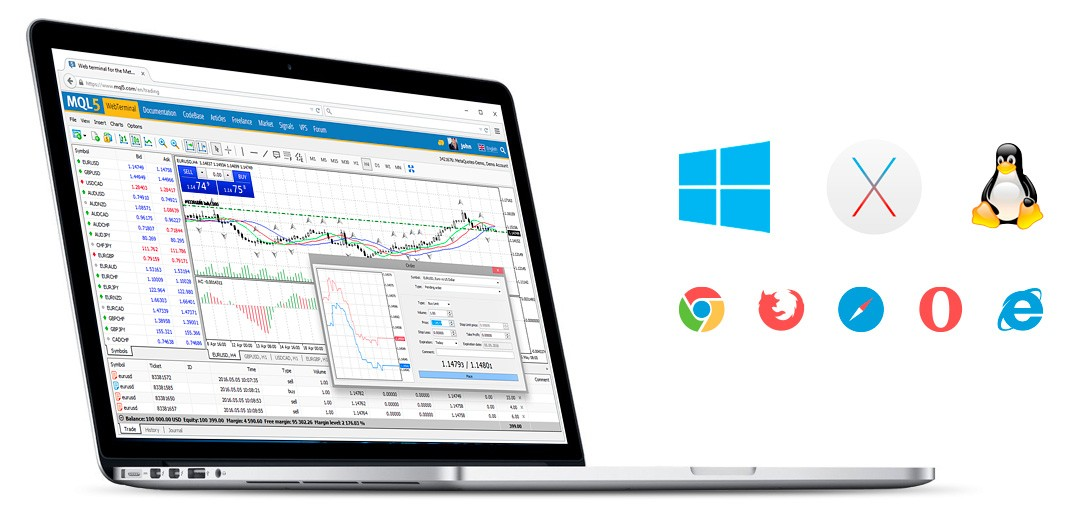 Web trading in any financial markets with MetaTrader 5
