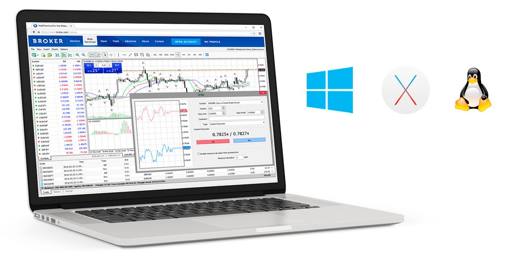 MetaTrader 5 web platform allows trading Forex and exchanges from any browser on any operating system