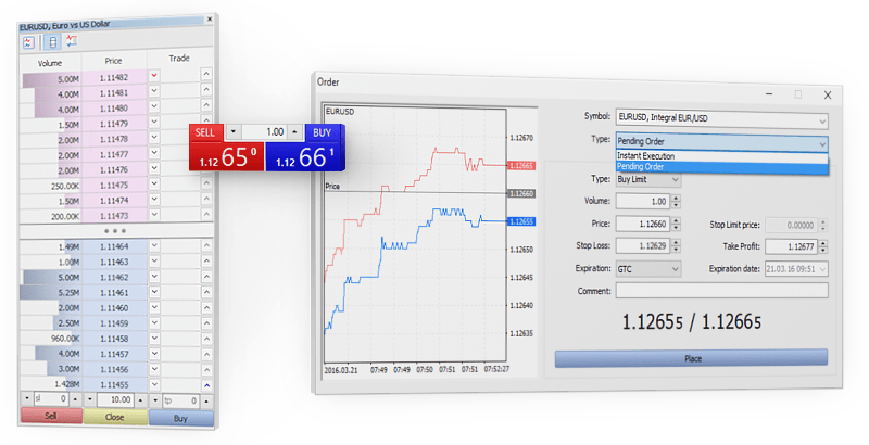 MetaTrader 5 allows you to place orders from the quotes window, market depth, or via the One Click Trading panel