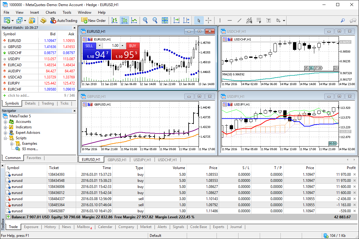 The MetaTrader 5 multi-asset platform supports the hedging method, which allows opening multiple positions of the same financial instrument, of opposite or same direction. This feature is widely used in Forex trading