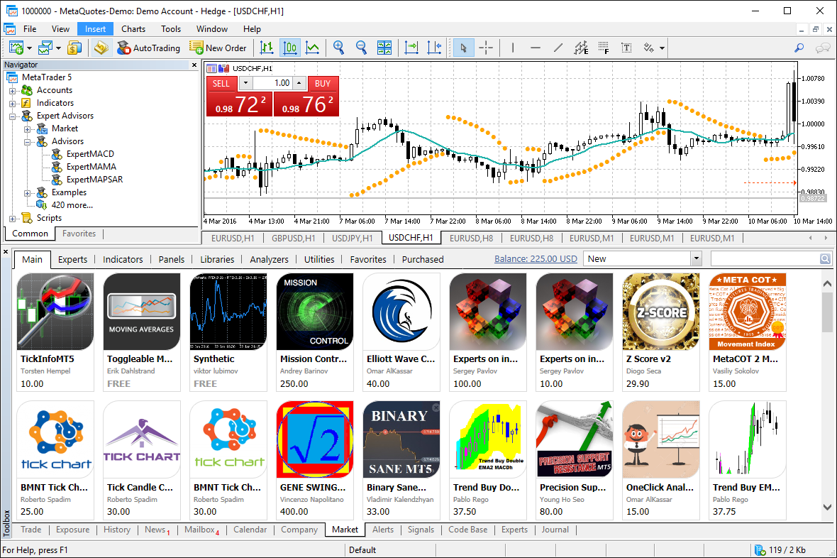 The largest Market of trading robots and technical indicators for MetaTrader 5 is available straight from the platform