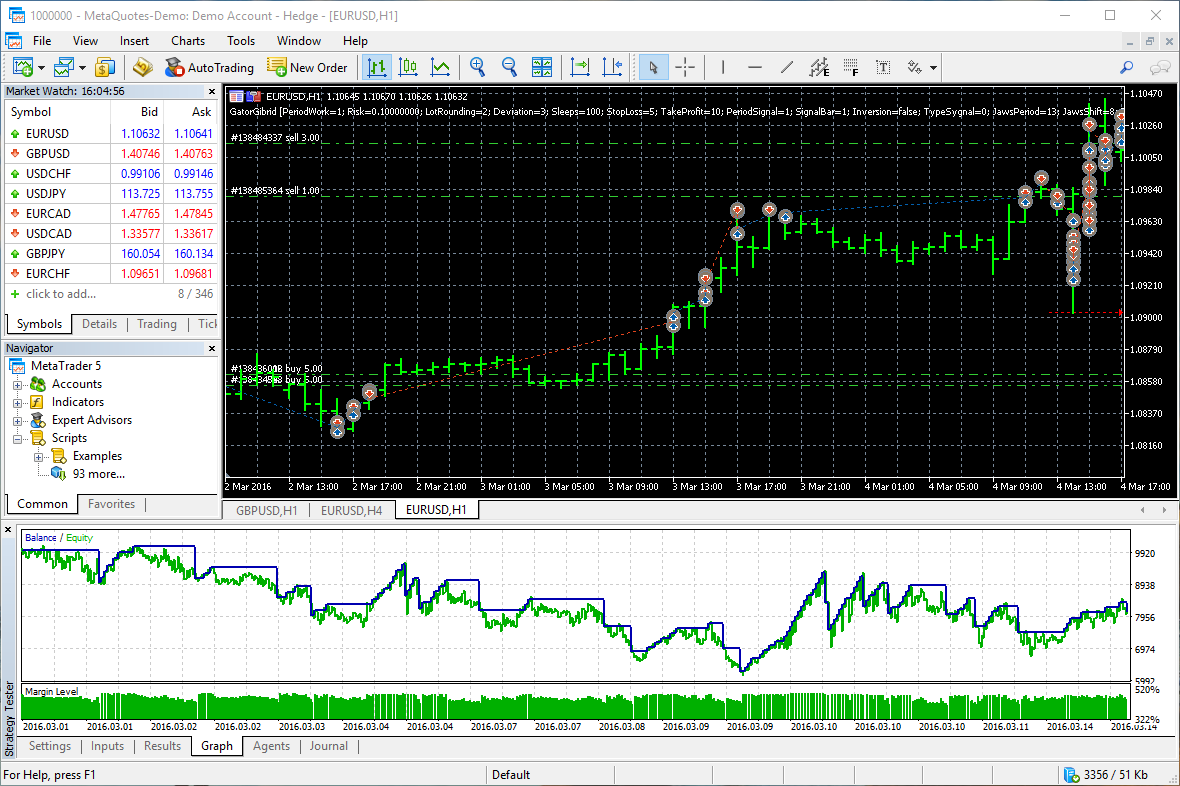 ‎MetaTrader 5 on the App Store